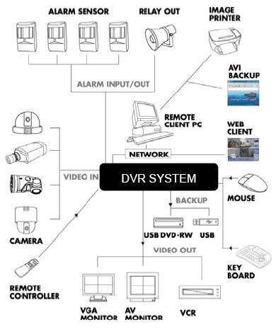 Pvdr инструкция